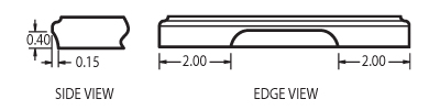 Fingerpull Diagram